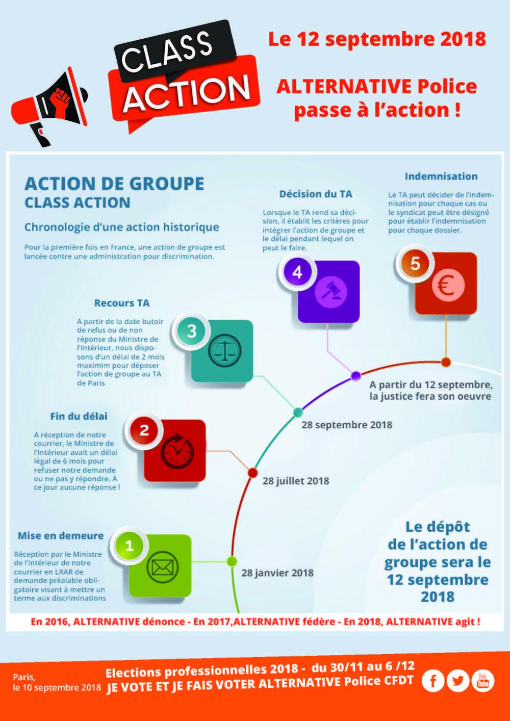 Class action - Saisie du TA de Paris