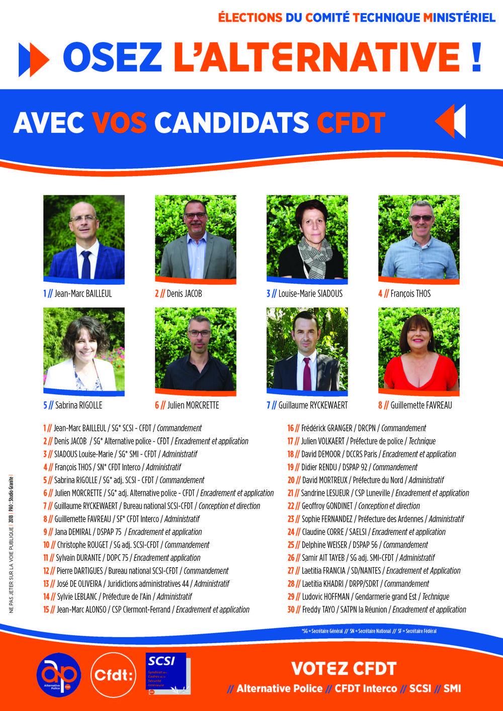 Elections professionnelles : nos candidats au CTM