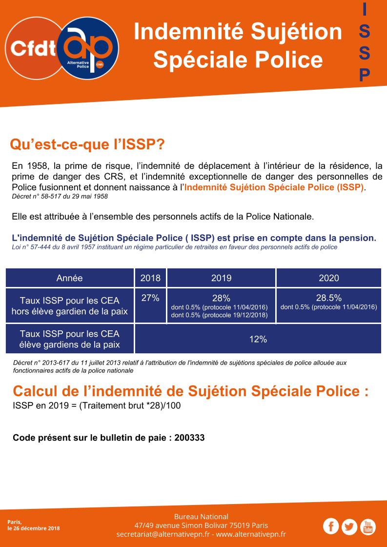 Indemnité Sujétion Spéciale Police (ISSP)