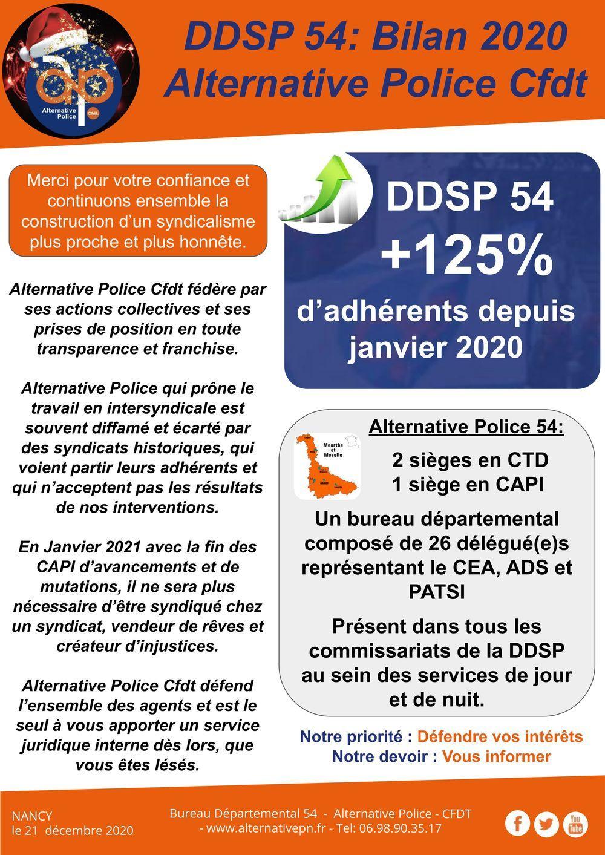 DDSP 54 : Bilan 2020 Alternative Police Cfdt