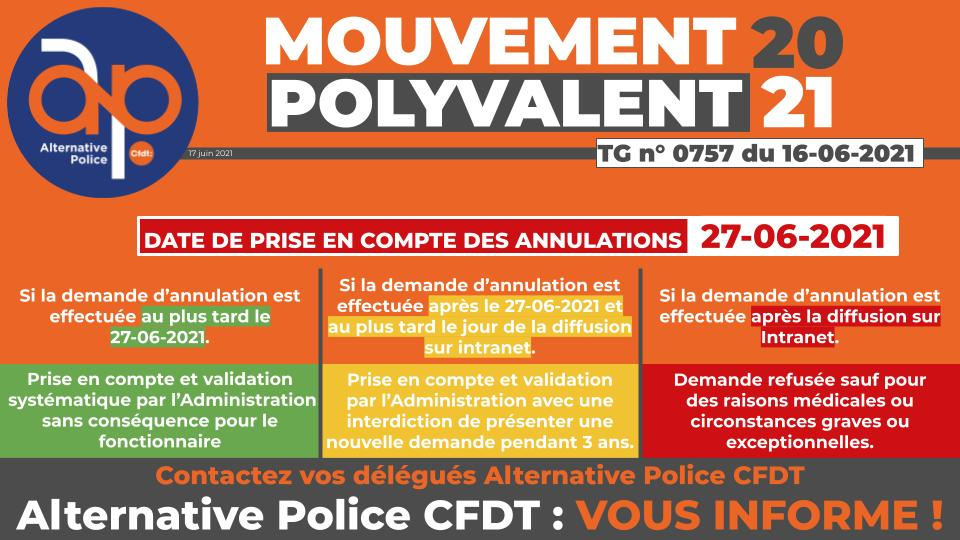 Mouvement Polyvalent : prise en compte des annulations