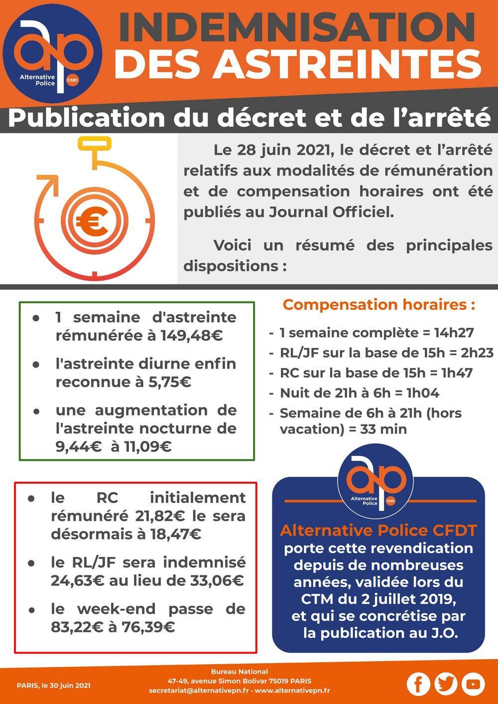 ASTREINTES - publication du décret et de l'arrêté