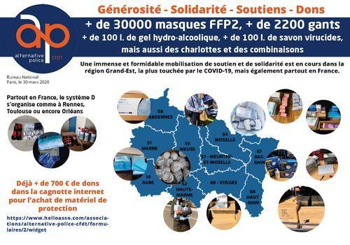 COVID-19 : Générosité - Solidarité - Soutiens - Dons
